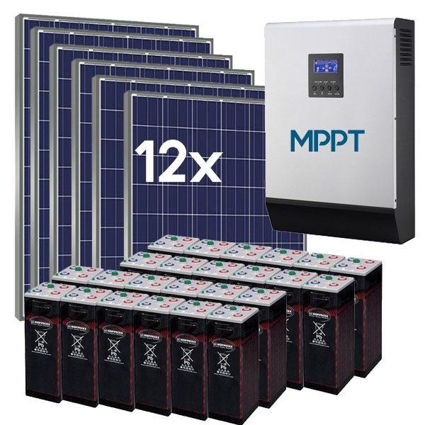 Kit Solar para Vivienda Habitual 18 kWh/dia