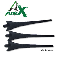 Kit Recambio Palas Air Breeze / AIR40